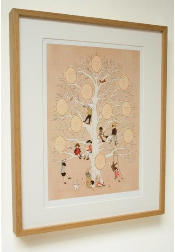 Familienbaum Poster